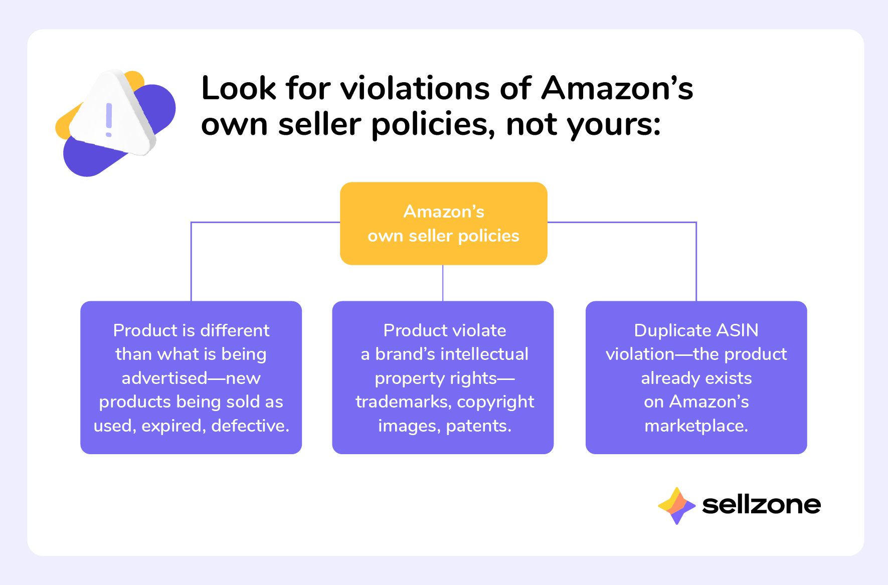 How Does Amazon View Unauthorized Listings?
